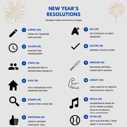 We Asked Students About their New Year's Resolution, Here's What They Said